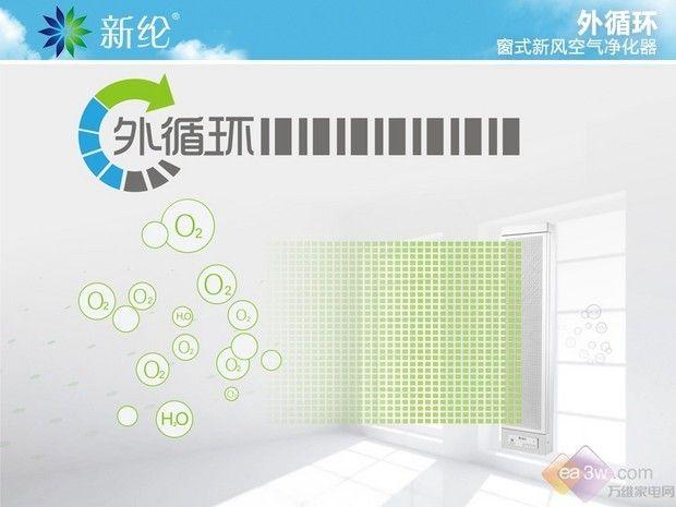 新纶窗式新风净化器外循环净化探秘